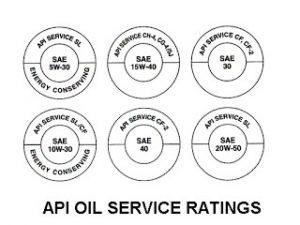 tipos de aceite para motor